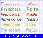Gli schemi di sharon - 1-francesca-e-anita-jpg