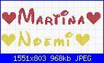 Gli  schemi di Mortysia-martinanoemi-jpg