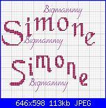 Gli Schemi di Bigmammy-simone-arcuato-jpg