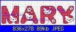 Gli Schemi di Bigmammy-mary-hello-kitty-rosso-jpg