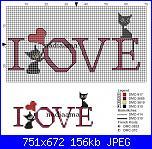 Gli schemi di nadiaama-i-love-gatto1-jpg