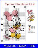 gli schemi di bluenady-paperina-jpg