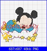 Gli Schemi di Bigmammy-baby-topolino-nuvola2-png