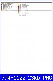 Gli Schemi di Bigmammy-madonna-della-seggiola-1z-png