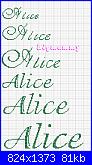 Gli Schemi di Bigmammy-alice-2-png