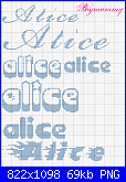 Gli Schemi di Bigmammy-alice-7-png