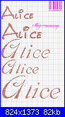 Gli Schemi di Bigmammy-alice-11-png