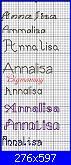 Gli Schemi di Bigmammy-annalisa-jpg