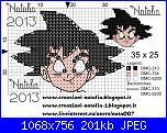 Gli schemi di Natalia - II-goku25-jpg