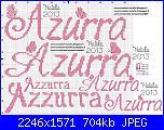 Gli schemi di Natalia - II-azzurra-jpg