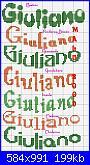 Gli schemi di Malù-giuliano-stamp-jpg