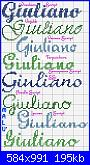 Gli schemi di Malù-giuliano-script-jpg