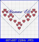 schemi di MAMMAELE-angolo-cuori-ele-jpg