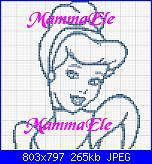 schemi di MAMMAELE-cenerentola-blu-ele-jpg