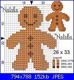 Gli schemi di Natalia - II-omino-di-zenzero-jpg