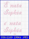 Gli schemi di sharon - 1-nata-sophia-jpg
