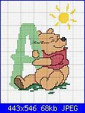 Gli schemi di AnnaEmme-pooh2-jpg