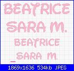 Gli schemi di sharon - 1-beatrice-sara-jpg