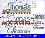 Gli schemi di Natalia - II-thomas-trenino-jpg