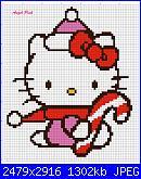 Gli schemi di Angel Pink-hello-kitty-caramella-jpg