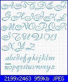 Gli schemi di sharon - 1-font-cassandra-jpg