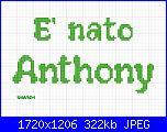 Gli schemi di sharon - 1-nato-anthony-jpg