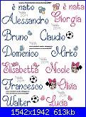 Gli schemi di Natalia - 2014-bruno-alessandro-claudio-domenico-mirko-elisabetta-nicole-olivia-walter-giorgia-lucia-jpg