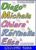 Gli schemi di Natalia - 2014-diego-michele-chiara-raffaelle-elisa-jpg