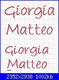 Gli schemi di sharon - 1-giorgia-e-matteo-jpg