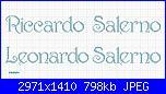 Gli schemi di sharon - 1-leonardo-riccardo-salerno-jpg