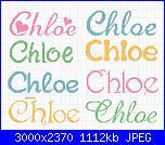 Gli schemi di sharon - 1-chloe-jpg