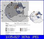 Gli schemi di nadiaama-totoro2-compl-jpg