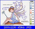 Gli schemi di JRosa-tun1-jpg
