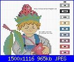 Gli schemi di JRosa-ciliege02a-jpg