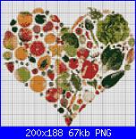 Gli schemi di maryonn-piccolo_cuore-png