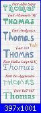 Gli schemi di Vale 22-nome-thomas-vari-font-jpg