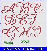 Gli schemi di Malù 2°-font-abeyline-h-circa-35-i-maiucolo-jpg