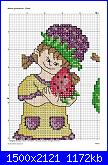 Gli schemi di JRosa-manok-gyumolccsel-page-001-jpg