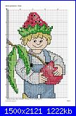 Gli schemi di JRosa-manok-gyumolccsel-page-002-jpg
