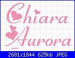 Gli schemi di sharon - 1-chiara-aurora-jpg
