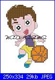 Gli schemi di nadiaama-basket1-jpg