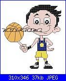 Gli schemi di nadiaama-basket4-1-jpg