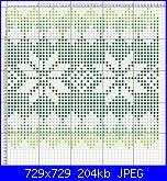 Gli schemi di Gioiesfizi-bordonorvegesejacquardverde-jpg