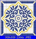 Gli schemi di Gioiesfizi-azulejo03-img-jpg