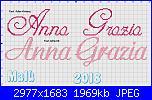 Gli schemi di Malù 2°-anna-grazia-jpg