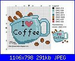 Gli schemi di JRosa-coffee-jpg
