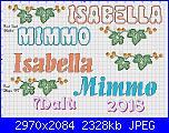 Gli schemi di Malù 2°-isabella-mimmo-jpg