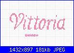 Gli schemi di sharon - 2-vittoria-jpg