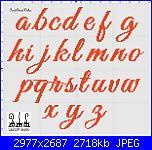 Gli schemi di Malù 2°-alfabeto-bambini-minuscolo-jpg
