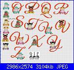 Gli schemi di Malù 2°-alfabeti-bambini-o-z-jpg